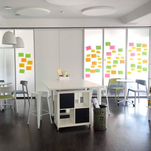 Design Thinking Prozess   allynet